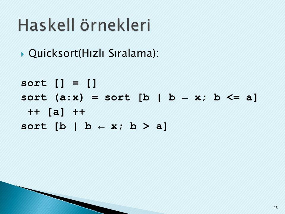 Haskell örnekleri Quicksort(Hızlı Sıralama): sort [] = []